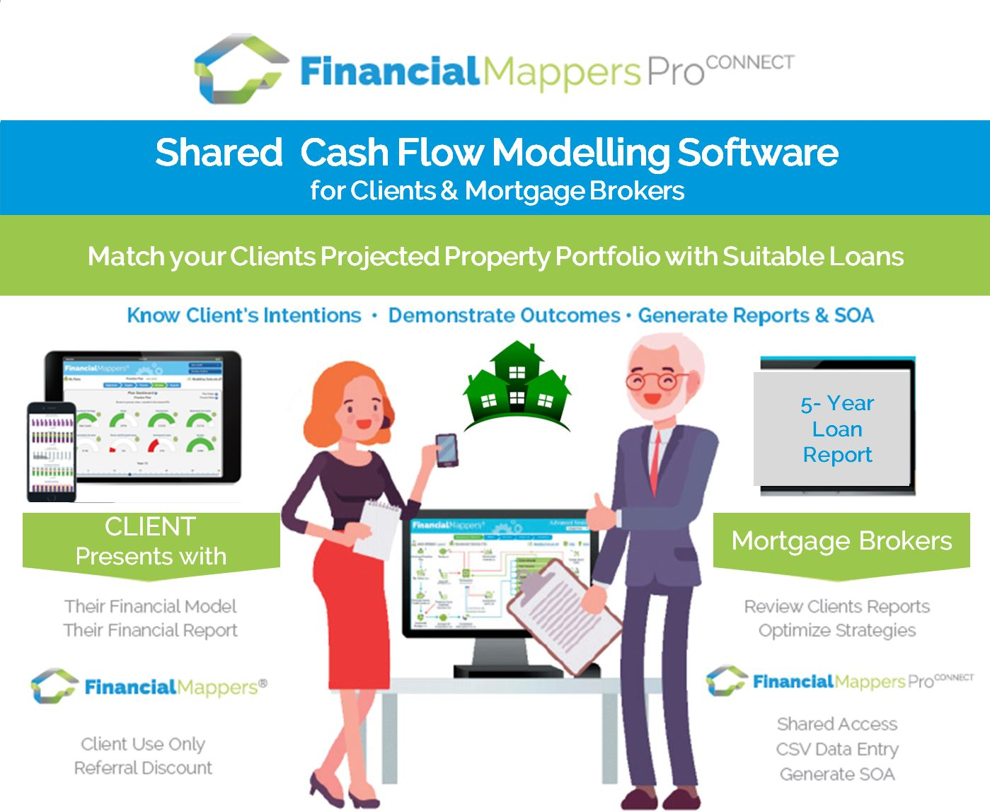 Financial Planning Software for Mortgage Brokers