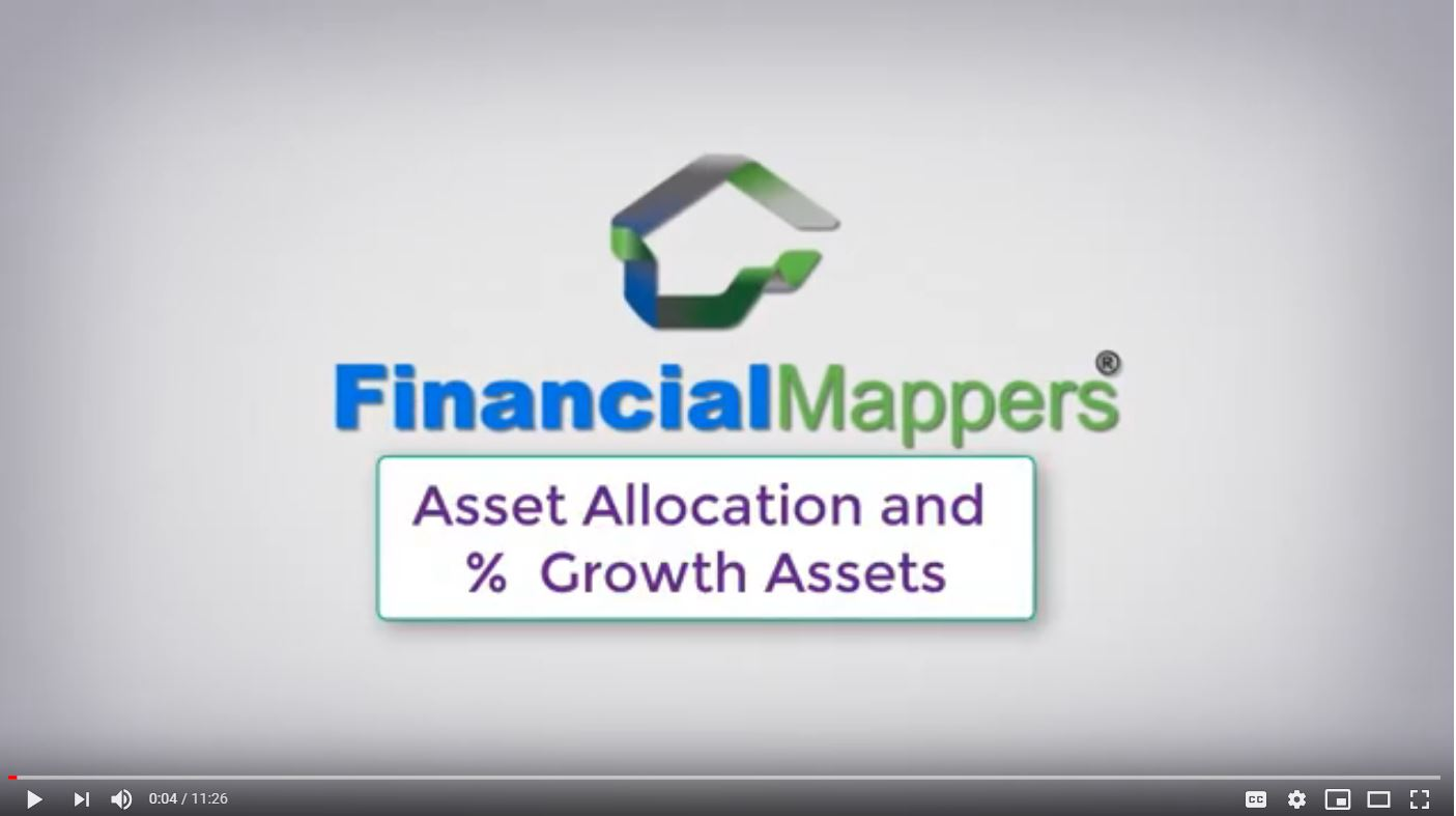 video Asset Allocation and percentage of growth assets